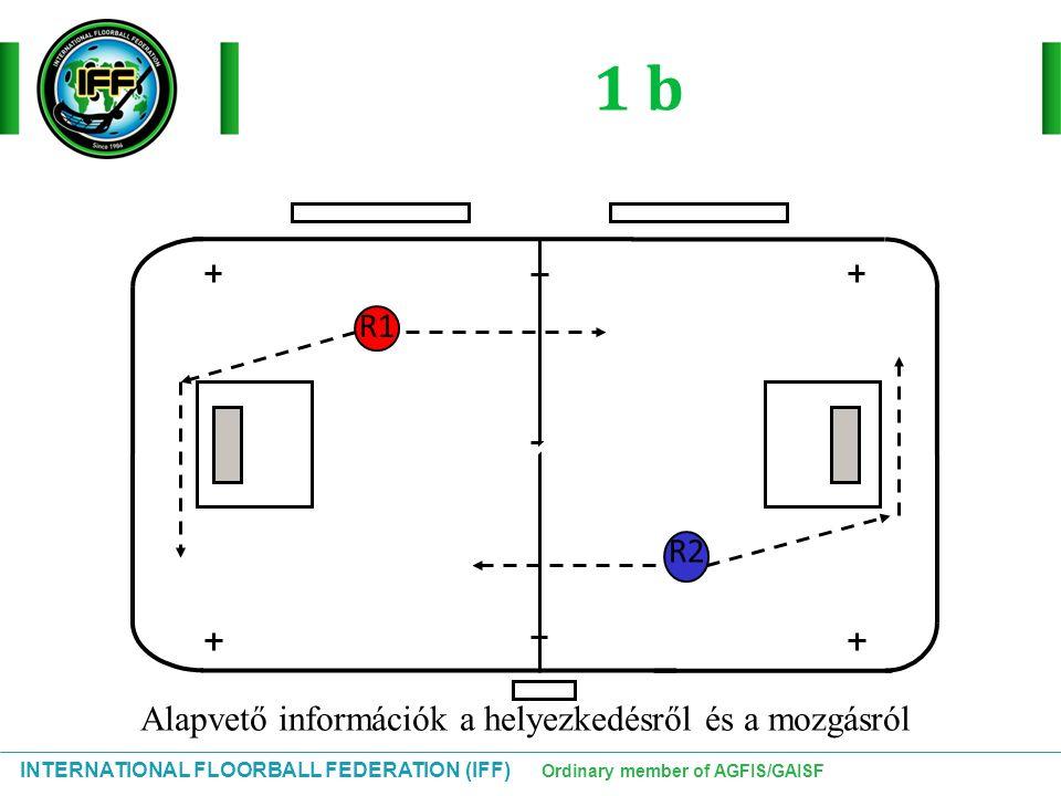 INTERNATIONAL FLOORBALL FEDERATION (IFF) Ordinary member of AGFIS/GAISF 1 b R1 R2 Alapvető információk a helyezkedésről és a mozgásról