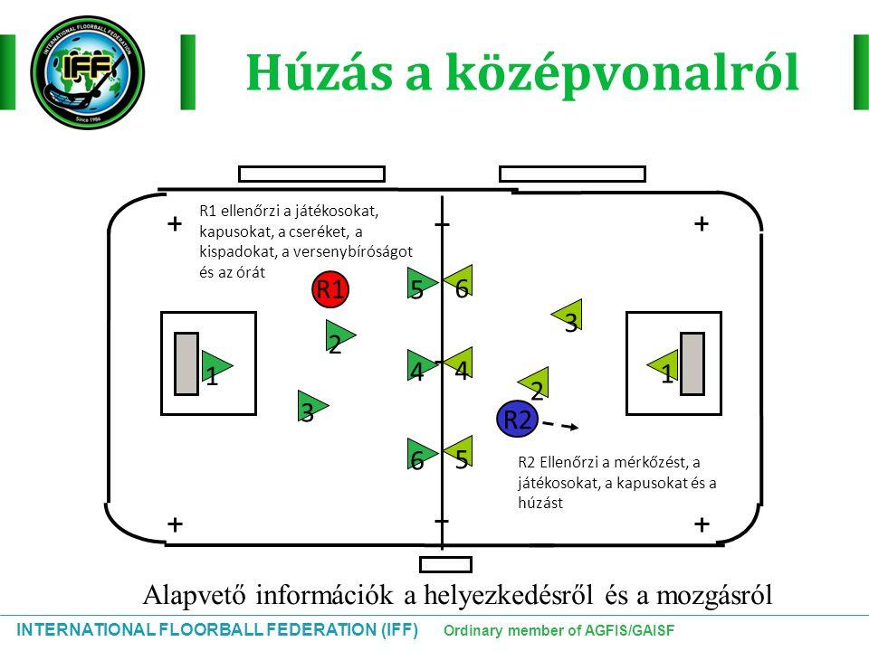 INTERNATIONAL FLOORBALL FEDERATION (IFF) Ordinary member of AGFIS/GAISF Húzás a középvonalról 2 1 3456 654 3 21 R1 R2R2 R2 Ellenőrzi a mérkőzést, a já