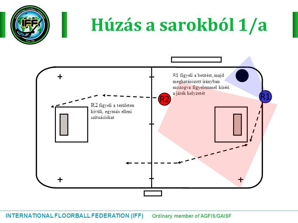 INTERNATIONAL FLOORBALL FEDERATION (IFF) Ordinary member of AGFIS/GAISF Húzás a sarokból 1/a R2 R1 R1 figyeli a beütést, majd meghatározott irányban m