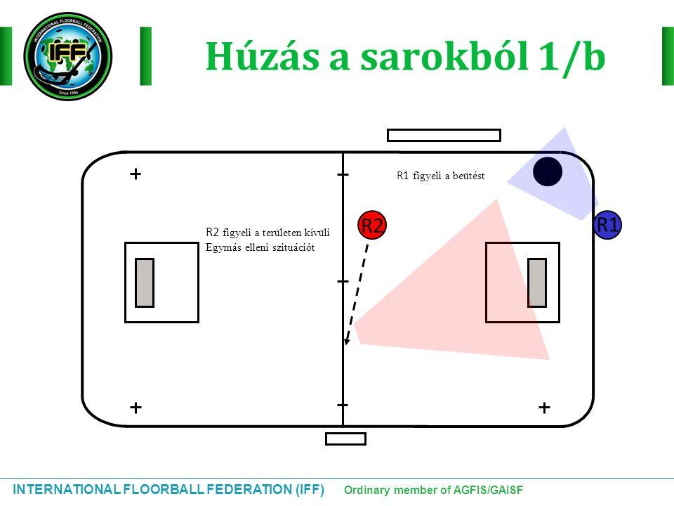 INTERNATIONAL FLOORBALL FEDERATION (IFF) Ordinary member of AGFIS/GAISF Húzás a sarokból 1/b R2 R1 R2 figyeli a területen kívüli Egymás elleni szituác