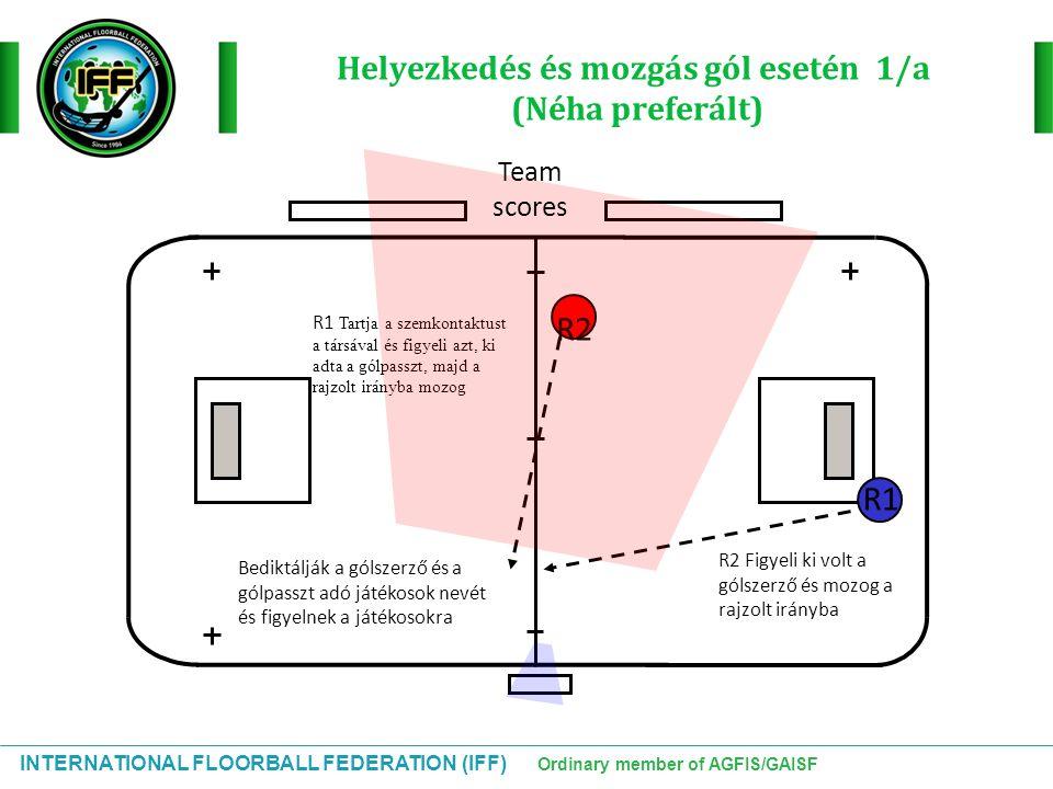 INTERNATIONAL FLOORBALL FEDERATION (IFF) Ordinary member of AGFIS/GAISF Helyezkedés és mozgás gól esetén 1/a (Néha preferált) R2 R1 R1 Tartja a szemko