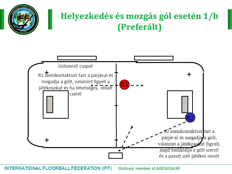 INTERNATIONAL FLOORBALL FEDERATION (IFF) Ordinary member of AGFIS/GAISF Helyezkedés és mozgás gól esetén 1/b (Preferált) R1 R2 Gólszerző csapat R1 sze