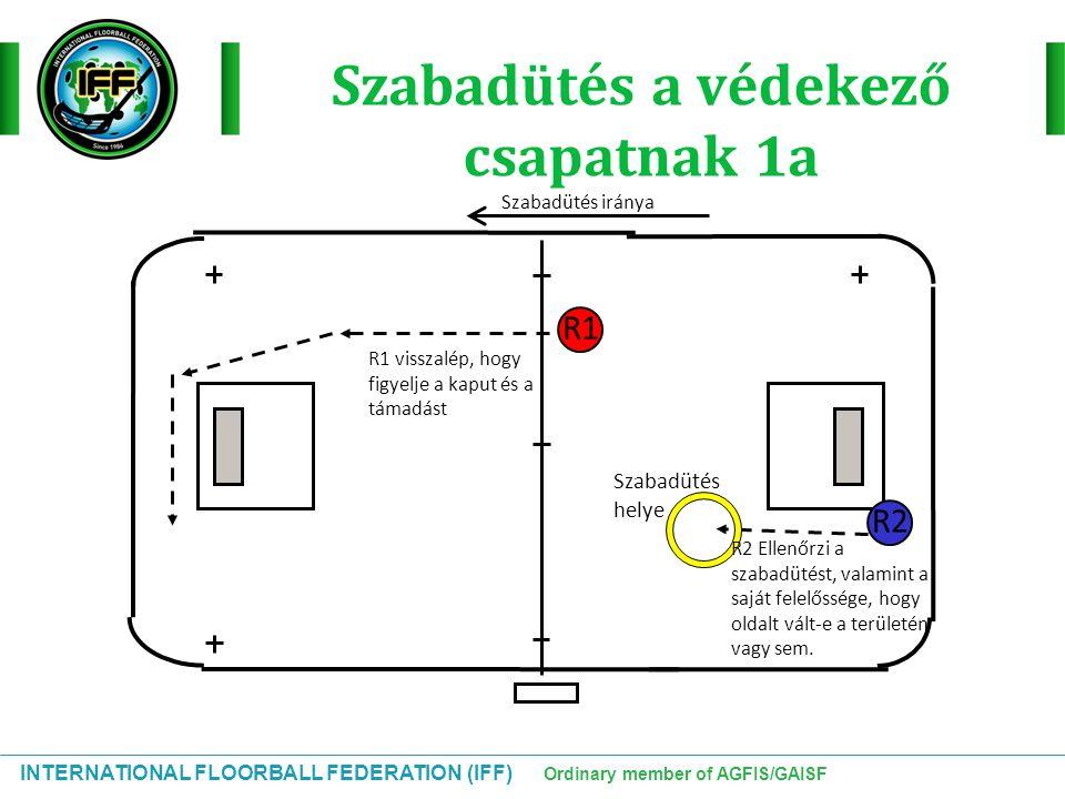 INTERNATIONAL FLOORBALL FEDERATION (IFF) Ordinary member of AGFIS/GAISF Szabadütés a védekező csapatnak 1a R1 R2 R1 visszalép, hogy figyelje a kaput é