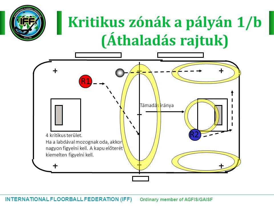INTERNATIONAL FLOORBALL FEDERATION (IFF) Ordinary member of AGFIS/GAISF Kritikus zónák a pályán 1/b (Áthaladás rajtuk) R1 Támadás iránya R2 4 kritikus