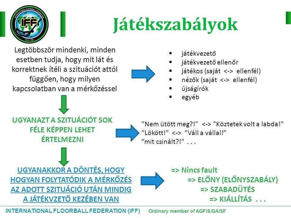 INTERNATIONAL FLOORBALL FEDERATION (IFF) Ordinary member of AGFIS/GAISF UGYANAZT A SZITUÁCIÓT SOK FÉLE KÉPPEN LEHET ÉRTELMEZNI => Nincs fault => ELŐNY