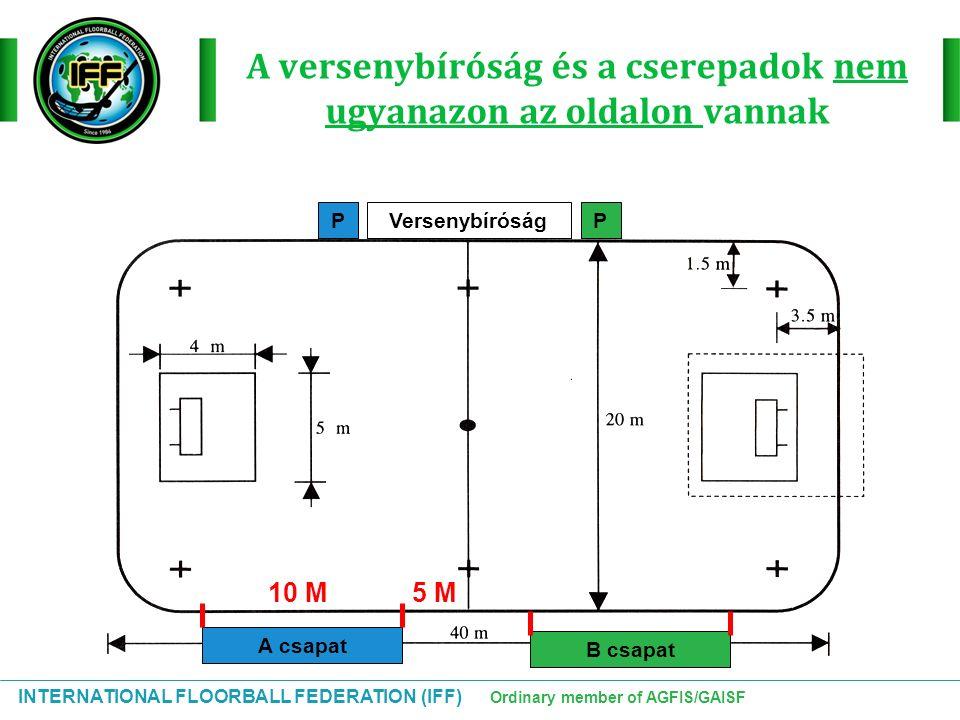 INTERNATIONAL FLOORBALL FEDERATION (IFF) Ordinary member of AGFIS/GAISF A versenybíróság és a cserepadok nem ugyanazon az oldalon vannak Versenybírósá