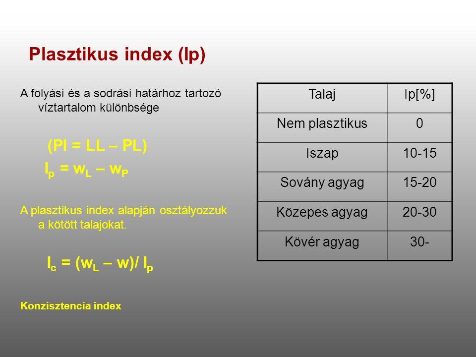 Plasztikus index (Ip) TalajIp[%] Nem plasztikus0 Iszap10-15 Sovány agyag15-20 Közepes agyag20-30 Kövér agyag30- A folyási és a sodrási határhoz tartoz