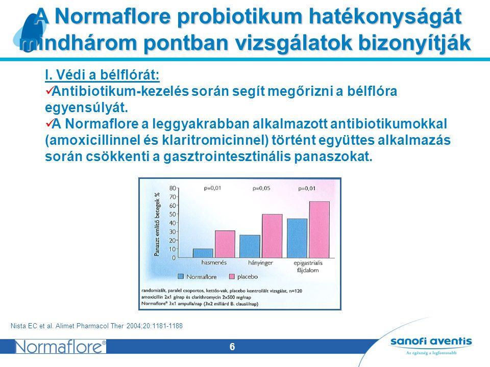6 A Normaflore probiotikum hatékonyságát mindhárom pontban vizsgálatok bizonyítják A Normaflore probiotikum hatékonyságát mindhárom pontban vizsgálatok bizonyítják I.