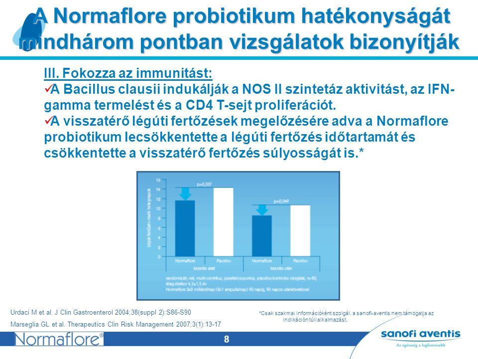 8 A Normaflore probiotikum hatékonyságát mindhárom pontban vizsgálatok bizonyítják A Normaflore probiotikum hatékonyságát mindhárom pontban vizsgálatok bizonyítják III.