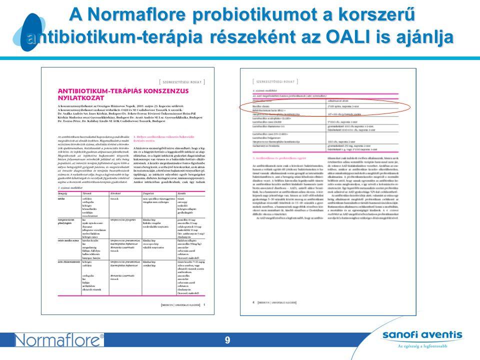 9 A Normaflore probiotikumot a korszerű A Normaflore probiotikumot a korszerű antibiotikum-terápia részeként az OALI is ajánlja
