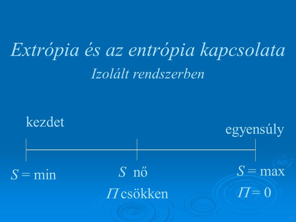 A szoba extrópiája  = C((T1 -To)/To) 2