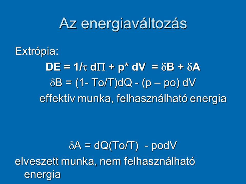Extrópia és az entrópia kapcsolata Izolált rendszerben kezdet egyensúly S = max  = 0 S nő  csökken S = min