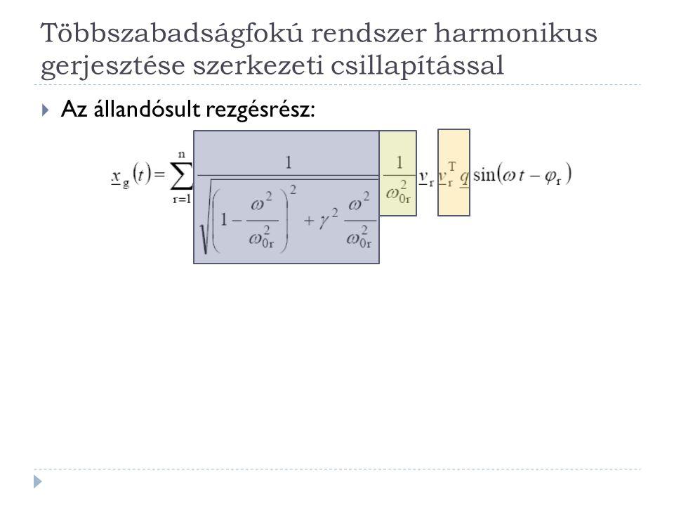 Többszabadságfokú rendszer harmonikus gerjesztése szerkezeti csillapítással  Az állandósult rezgésrész: