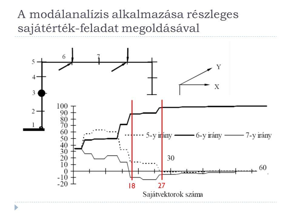 A modálanalízis alkalmazása részleges sajátérték-feladat megoldásával 1827