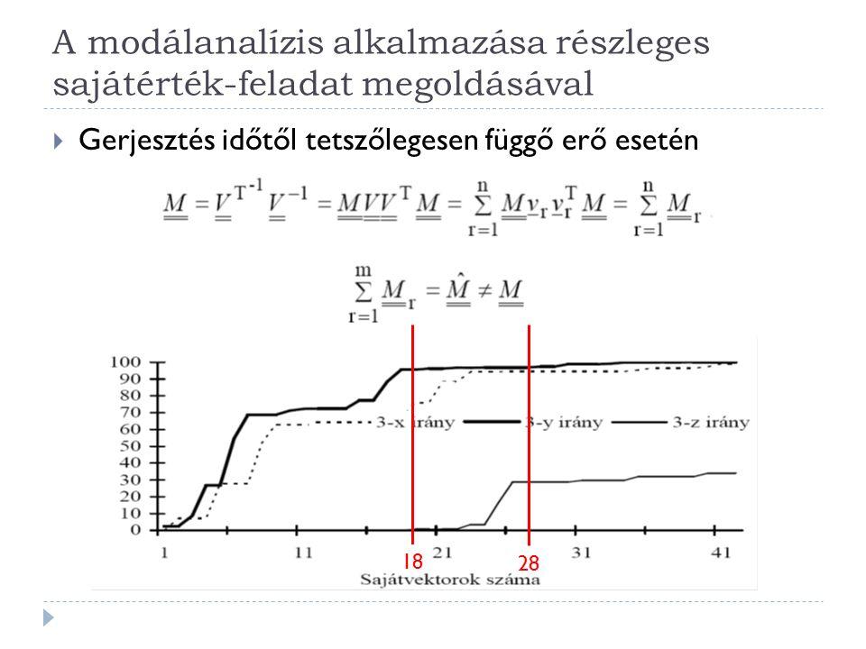 A modálanalízis alkalmazása részleges sajátérték-feladat megoldásával  Gerjesztés időtől tetszőlegesen függő erő esetén 18 28