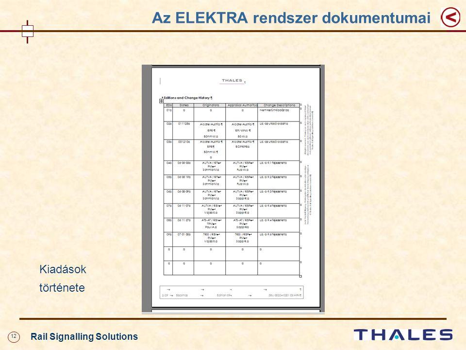 12 Rail Signalling Solutions Az ELEKTRA rendszer dokumentumai Kiadások története