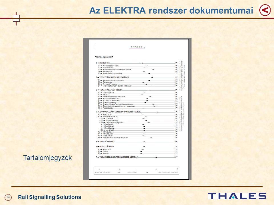 13 Rail Signalling Solutions Az ELEKTRA rendszer dokumentumai Tartalomjegyzék