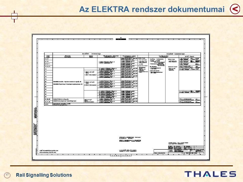 17 Rail Signalling Solutions Az ELEKTRA rendszer dokumentumai