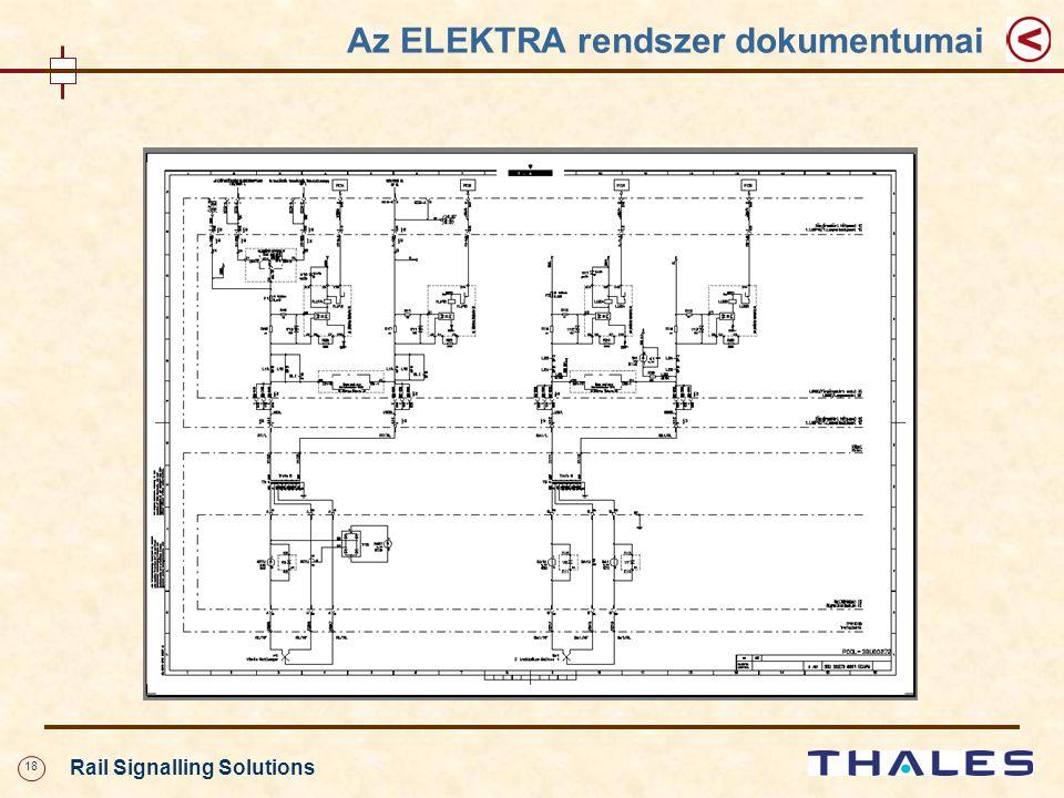 18 Rail Signalling Solutions Az ELEKTRA rendszer dokumentumai