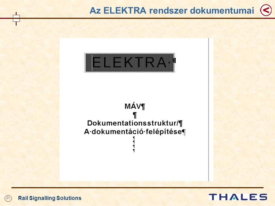 21 Rail Signalling Solutions Az ELEKTRA rendszer dokumentumai