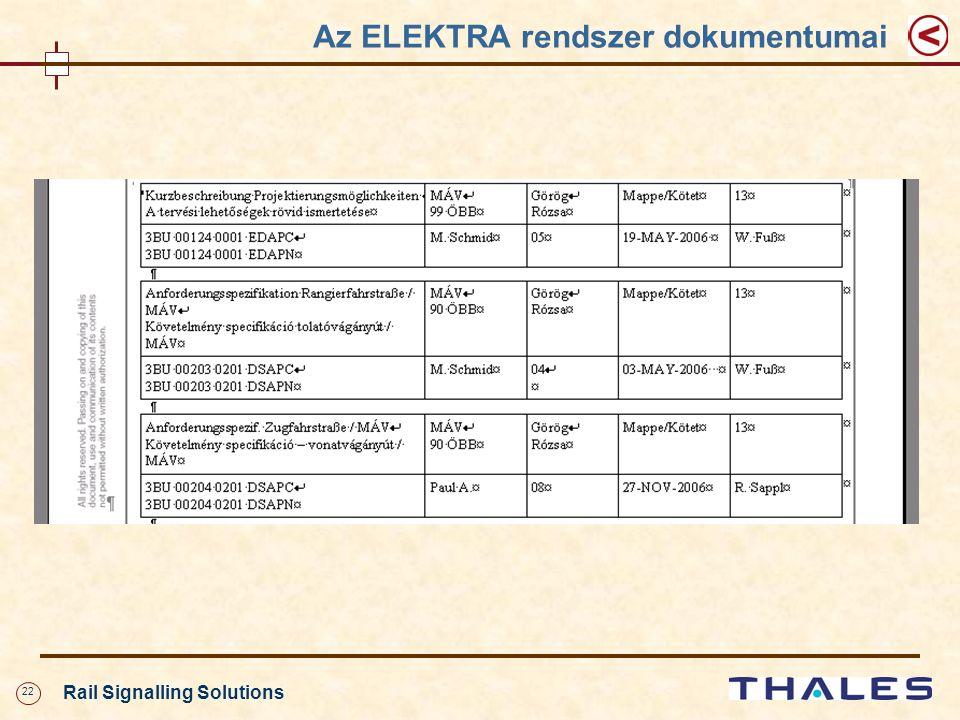 22 Rail Signalling Solutions Az ELEKTRA rendszer dokumentumai