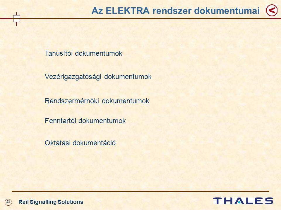 23 Rail Signalling Solutions Az ELEKTRA rendszer dokumentumai Tanúsítói dokumentumok Vezérigazgatósági dokumentumok Rendszermérnöki dokumentumok Fenntartói dokumentumok Oktatási dokumentáció