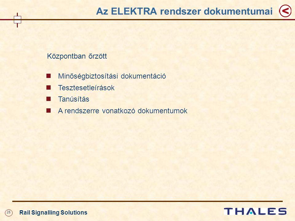 25 Rail Signalling Solutions Az ELEKTRA rendszer dokumentumai Központban őrzött Minőségbiztosítási dokumentáció Tesztesetleírások Tanúsítás A rendszer