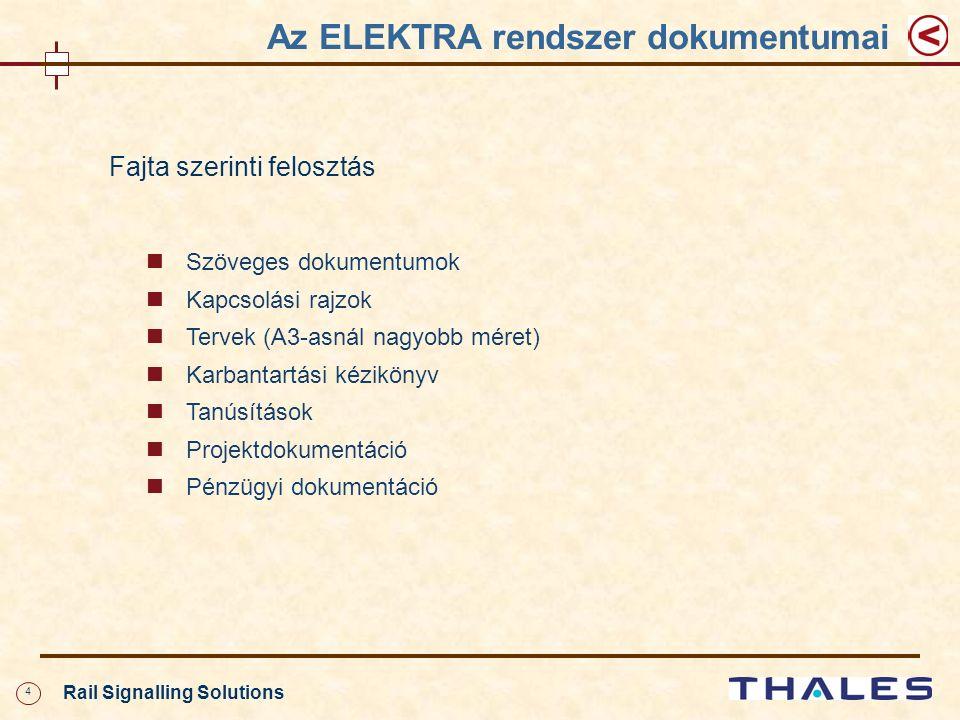 4 Rail Signalling Solutions Fajta szerinti felosztás Szöveges dokumentumok Kapcsolási rajzok Tervek (A3-asnál nagyobb méret) Karbantartási kézikönyv Tanúsítások Projektdokumentáció Pénzügyi dokumentáció Az ELEKTRA rendszer dokumentumai