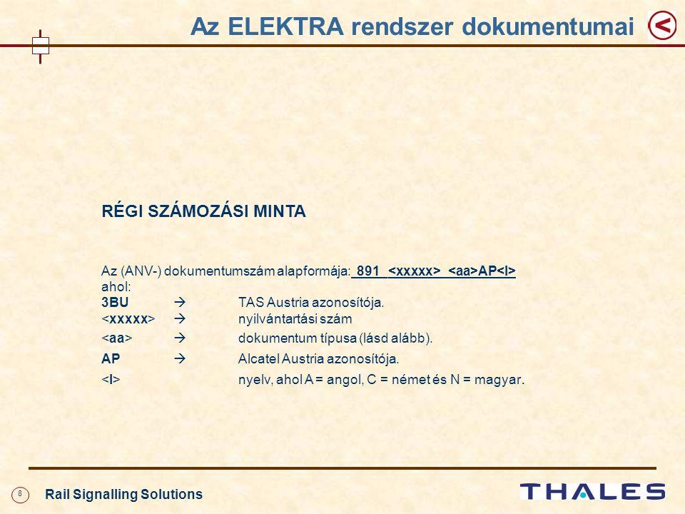 8 Rail Signalling Solutions RÉGI SZÁMOZÁSI MINTA Az (ANV-) dokumentumszám alapformája: 891_ _ AP ahol: 3BU  TAS Austria azonosítója.  nyilvántartási