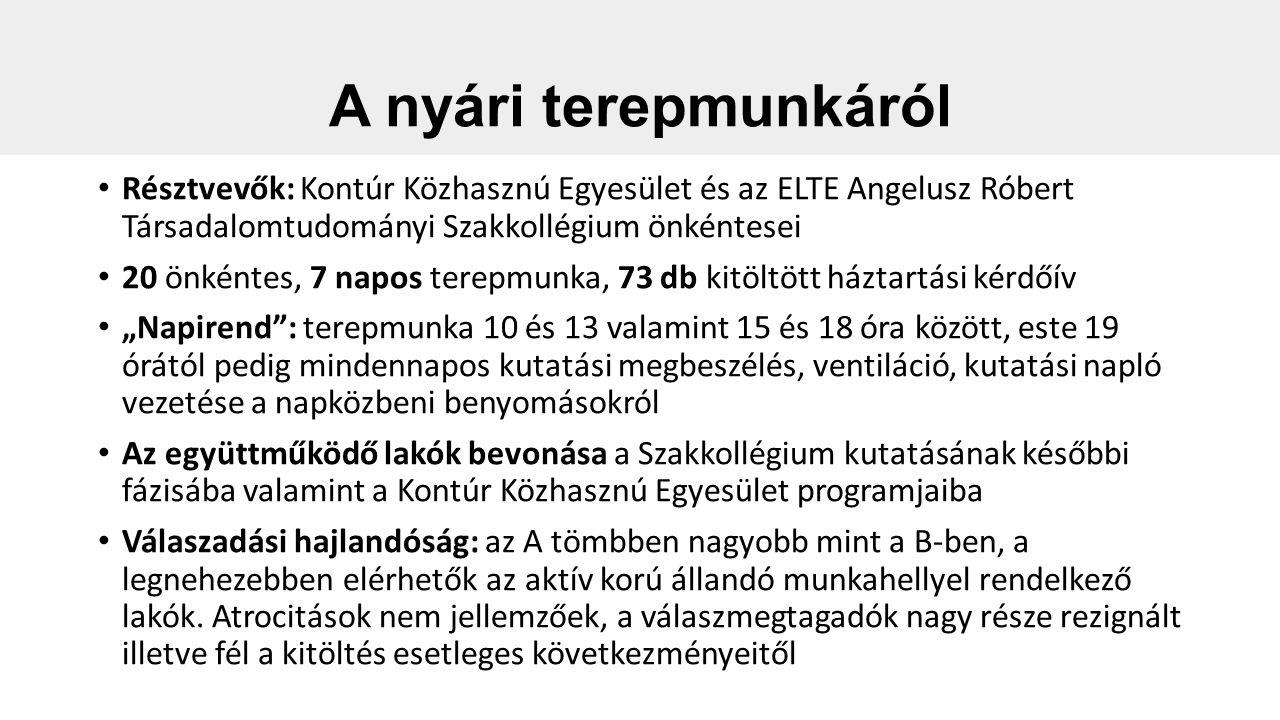 A nyári terepmunkáról Résztvevők: Kontúr Közhasznú Egyesület és az ELTE Angelusz Róbert Társadalomtudományi Szakkollégium önkéntesei 20 önkéntes, 7 na