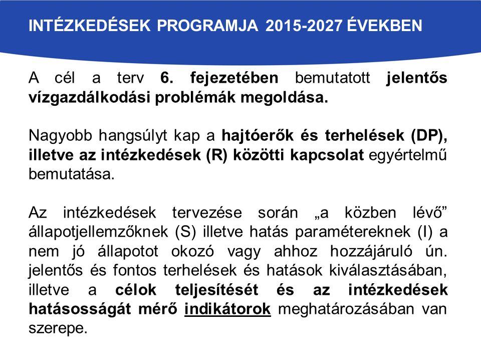 INTÉZKEDÉSEK PROGRAMJA 2015-2027 ÉVEKBEN A cél a terv 6.