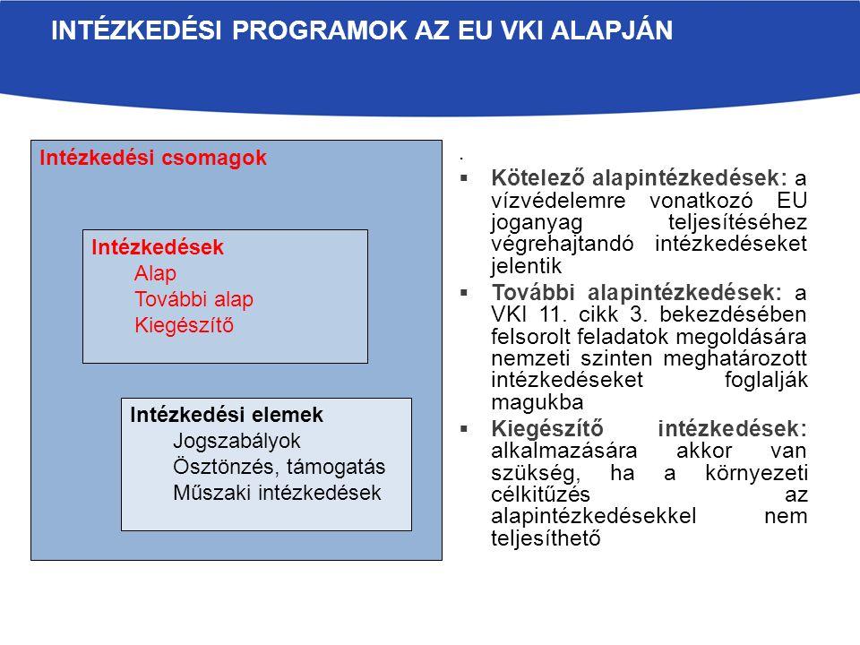 1.Terhelések meghatározása: 10 csoport Pontszerű szennyezések Diffúz szennyezések Morfológiai elváltozások Vízkivételek és vízjárás Ivóvíz Védett természeti területek és fürdésre kijelölt vizek 2.Intézkedési csomagok meghatározása: 36 db (VGT1: 14 db) 3.Intézkedési csomagok terhelés típusokhoz való rendelése Egy terhelés típushoz több csomag is rendelhető, illetve az egyes csomagok több terhelés típusnál is felhasználhatók.