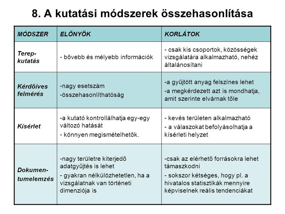 8. A kutatási módszerek összehasonlítása MÓDSZERELŐNYÖKKORLÁTOK Terep- kutatás - bővebb és mélyebb információk - csak kis csoportok, közösségek vizsgá