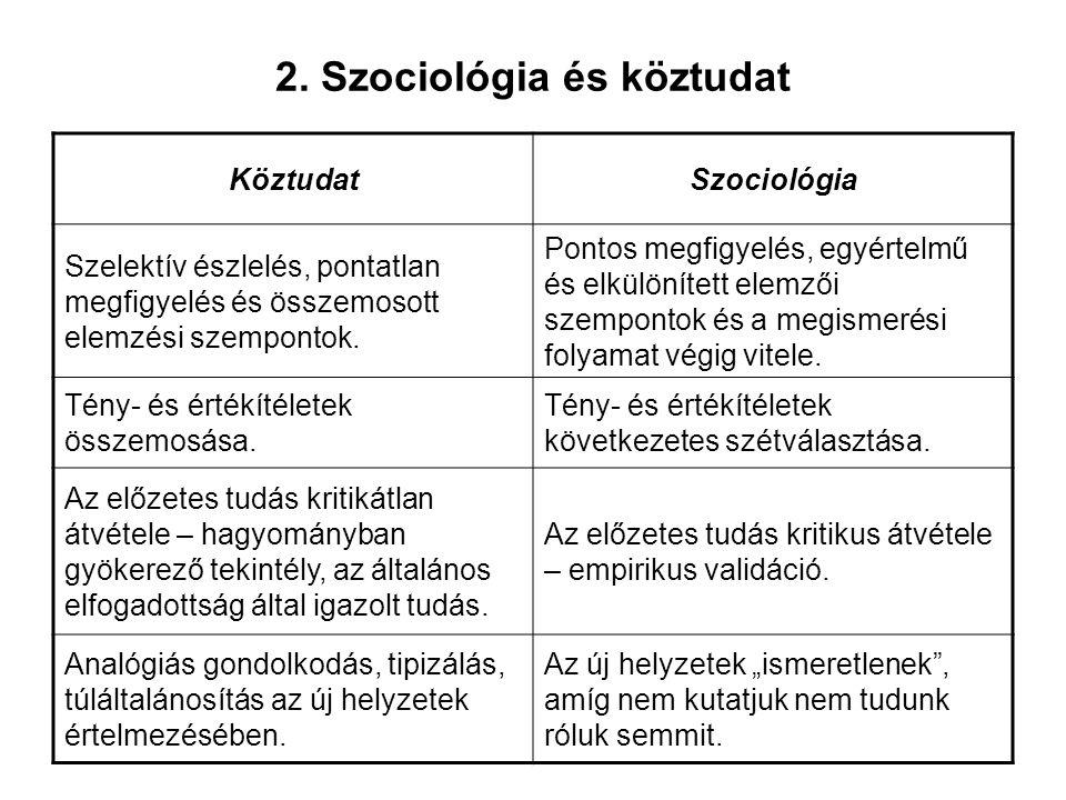 2. Szociológia és köztudat KöztudatSzociológia Szelektív észlelés, pontatlan megfigyelés és összemosott elemzési szempontok. Pontos megfigyelés, egyér