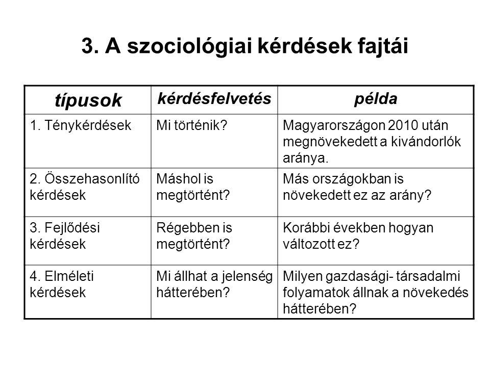 3. A szociológiai kérdések fajtái típusok kérdésfelvetéspélda 1. TénykérdésekMi történik?Magyarországon 2010 után megnövekedett a kivándorlók aránya.