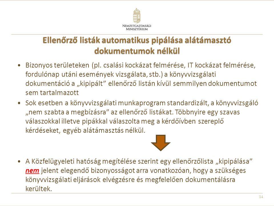 14 Ellenőrző listák automatikus pipálása alátámasztó dokumentumok nélkül Bizonyos területeken (pl. csalási kockázat felmérése, IT kockázat felmérése,
