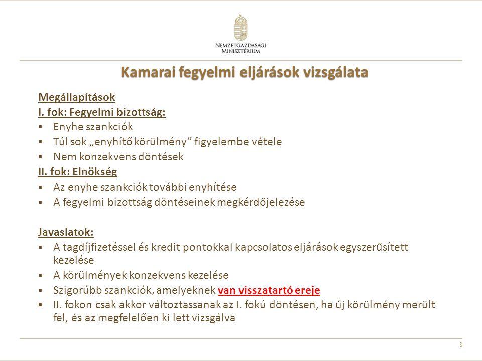 """8 Kamarai fegyelmi eljárások vizsgálata Megállapítások I. fok: Fegyelmi bizottság:  Enyhe szankciók  Túl sok """"enyhítő körülmény"""" figyelembe vétele """