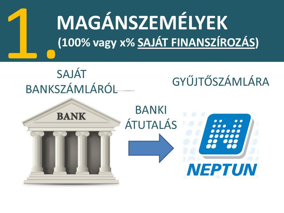 MAGÁNSZEMÉLYEK 1. (100% vagy x% SAJÁT FINANSZÍROZÁS) GYŰJTŐSZÁMLÁRA SAJÁT BANKSZÁMLÁRÓL BANKI ÁTUTALÁS