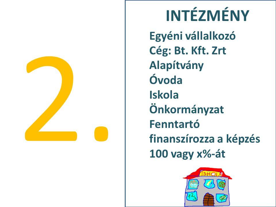Egyéni vállalkozó Cég: Bt. Kft. Zrt Alapítvány Óvoda Iskola Önkormányzat Fenntartó finanszírozza a képzés 100 vagy x%-át INTÉZMÉNY 2.