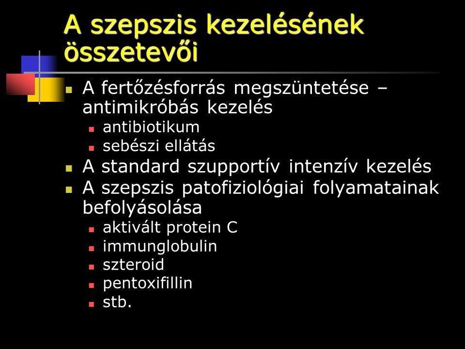 A szepszis kezelésének összetevői A fertőzésforrás megszüntetése – antimikróbás kezelés antibiotikum sebészi ellátás A standard szupportív intenzív ke