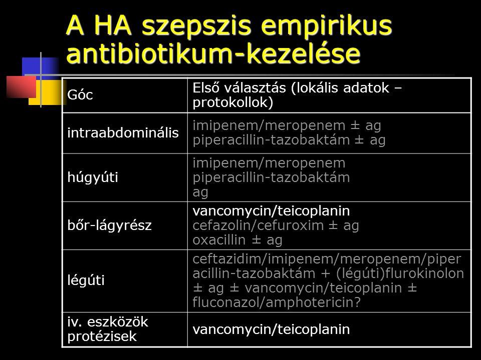 A HA szepszis empirikus antibiotikum-kezelése Góc Első választás (lokális adatok – protokollok) intraabdominális imipenem/meropenem ± ag piperacillin-
