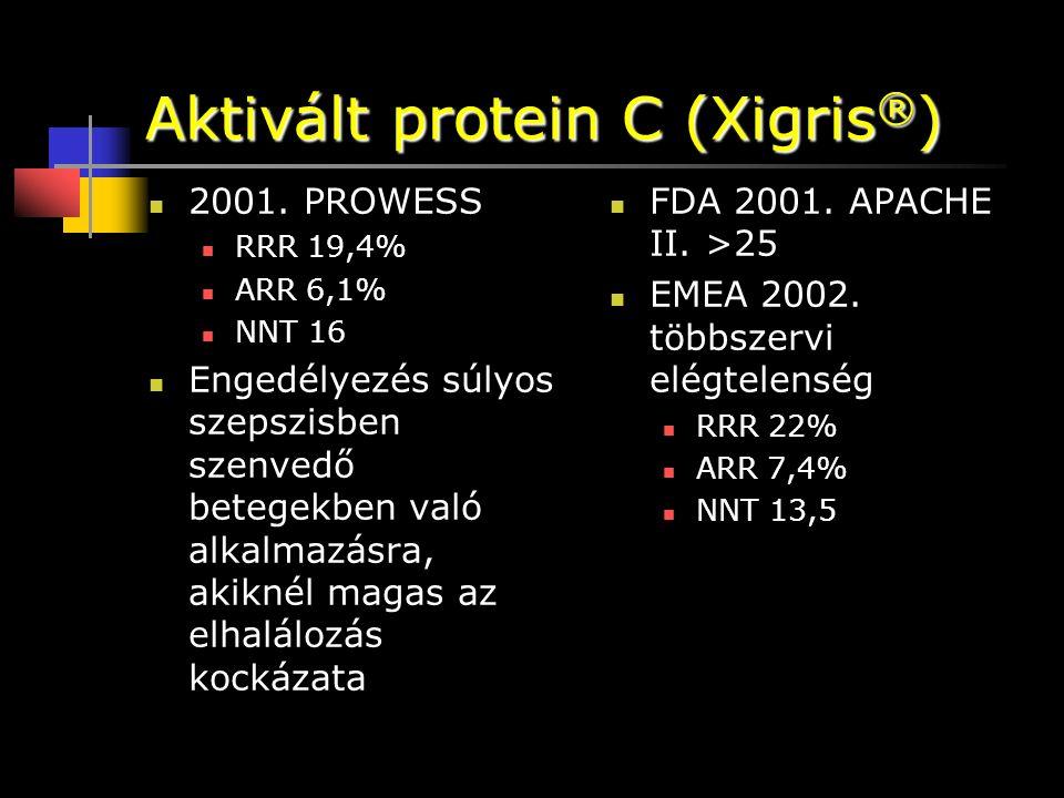 Aktivált protein C (Xigris ® ) 2001. PROWESS RRR 19,4% ARR 6,1% NNT 16 Engedélyezés súlyos szepszisben szenvedő betegekben való alkalmazásra, akiknél
