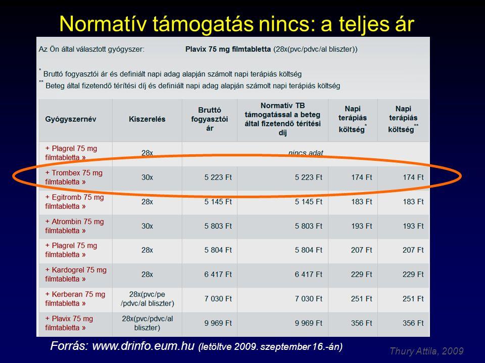 Thury Attila, 2009 Normatív támogatás nincs: a teljes ár Forrás: www.drinfo.eum.hu (letöltve 2009. szeptember 16.-án)