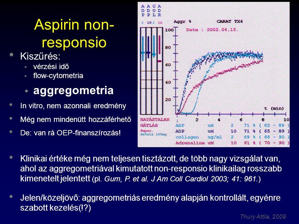 Thury Attila, 2009 Kiszűrés:  vérzési idő  flow-cytometria  aggregometria In vitro, nem azonnali eredmény Még nem mindenütt hozzáférhető De: van rá
