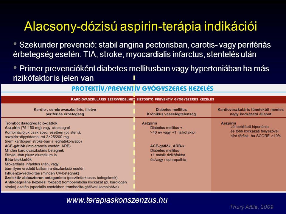 Thury Attila, 2009 Alacsony-dózisú aspirin-terápia indikációi Szekunder prevenció: stabil angina pectorisban, carotis- vagy perifériás érbetegség eset