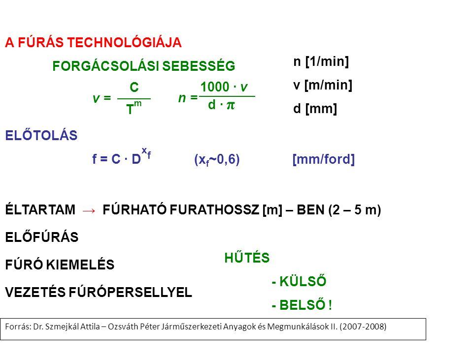 A FÚRÁS TECHNOLÓGIÁJA FORGÁCSOLÁSI SEBESSÉG v = C TmTm n = 1000 ∙ v d ∙ π n [1/min] v [m/min] d [mm] ELŐTOLÁS f = C ∙ D x f (x f ~0,6) [mm/ford] ÉLTARTAM → FÚRHATÓ FURATHOSSZ [m] – BEN (2 – 5 m) ELŐFÚRÁS FÚRÓ KIEMELÉS VEZETÉS FÚRÓPERSELLYEL HŰTÉS - KÜLSŐ - BELSŐ .