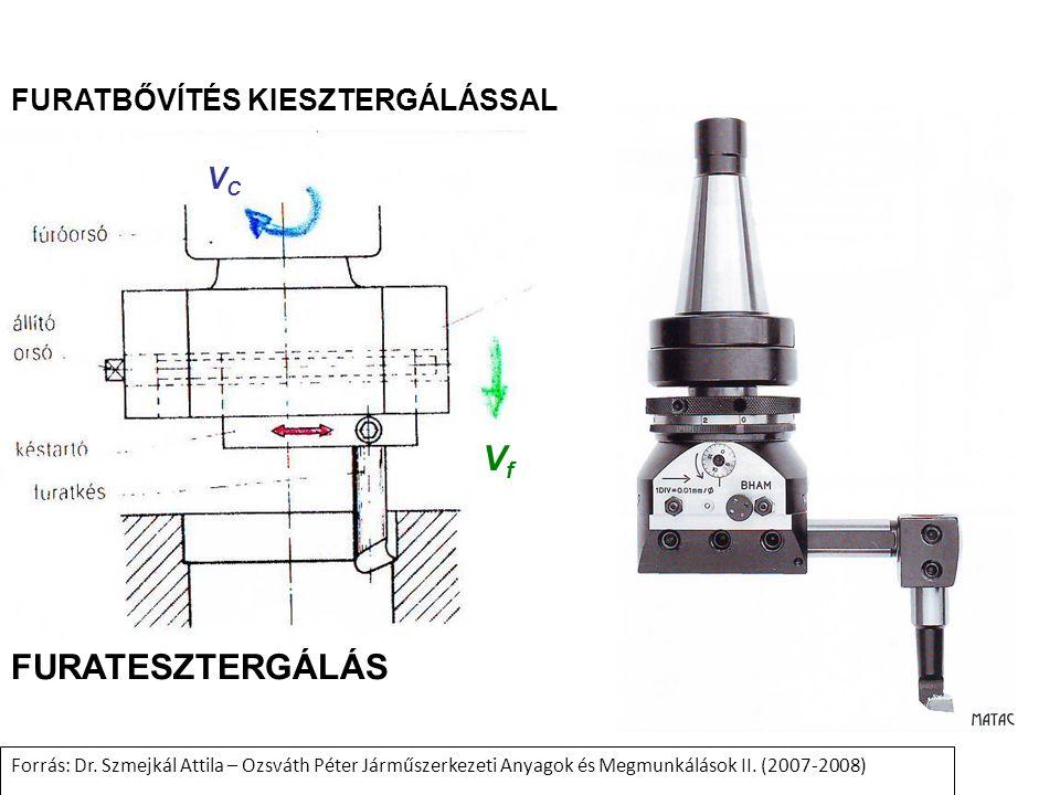 FURATESZTERGÁLÁS FURATBŐVÍTÉS KIESZTERGÁLÁSSAL VCVC VfVf Forrás: Dr. Szmejkál Attila – Ozsváth Péter Járműszerkezeti Anyagok és Megmunkálások II. (200