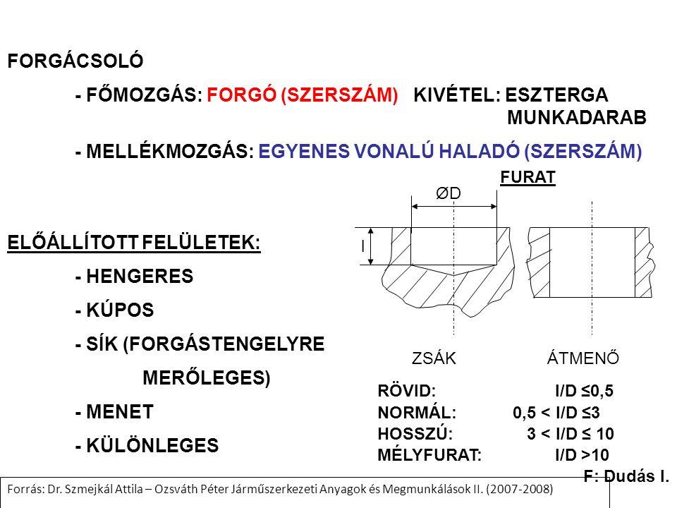 MÉLYFÚRÁS L= 5 – 100 x D MEGMUNKÁLÁSI PONTOSSÁGA IT 8-10 ÉRDESSÉG Ra 0,1 - 3μm TELIBE FÚRÁS MAGFÚRÁS FELFÚRÁS SZERSZÁM - EGYÉLŰ - BTA - EJEKTOROS L D >10 FORGÁCSOLÁS FŐMOZGÁS: FORGÓ - MUKADARAB - SZERSZÁM - MINDKETTŐ ELLENTÉTES IRÁNYBAN MELLÉKMOZGÁS: EGYENES HALADÓ SZERSZÁM VÉGZI Forrás: Dr.
