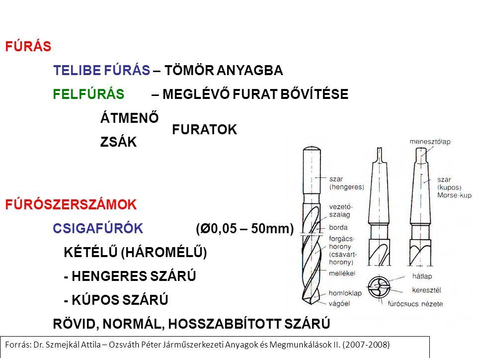 FÚRÁS TELIBE FÚRÁS – TÖMÖR ANYAGBA FELFÚRÁS – MEGLÉVŐ FURAT BŐVÍTÉSE ÁTMENŐ ZSÁK FURATOK FÚRÓSZERSZÁMOK CSIGAFÚRÓK(Ø0,05 – 50mm) KÉTÉLŰ (HÁROMÉLŰ) - HENGERES SZÁRÚ - KÚPOS SZÁRÚ RÖVID, NORMÁL, HOSSZABBÍTOTT SZÁRÚ Forrás: Dr.