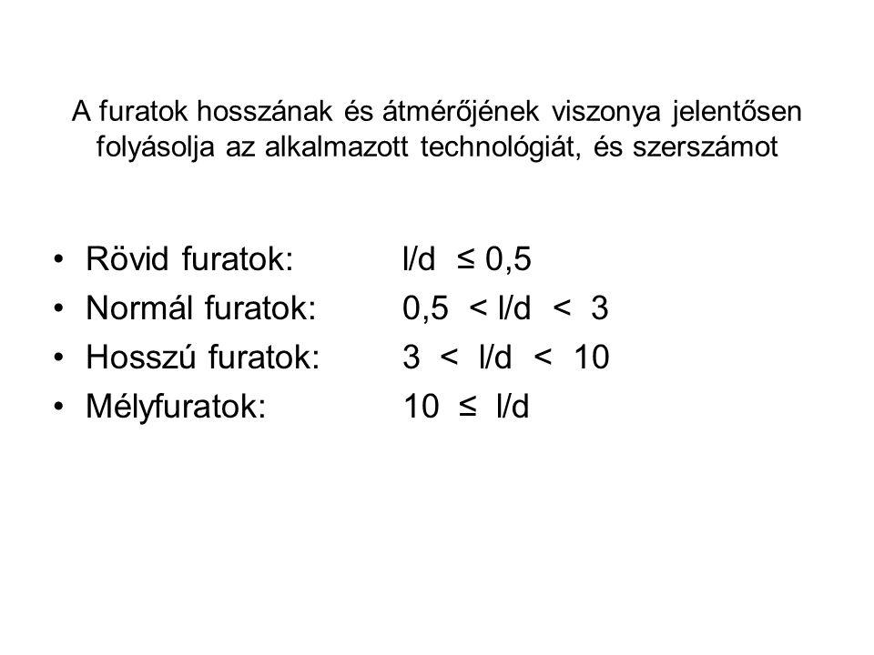 A furatok hosszának és átmérőjének viszonya jelentősen folyásolja az alkalmazott technológiát, és szerszámot Rövid furatok:l/d ≤ 0,5 Normál furatok:0,5 < l/d < 3 Hosszú furatok:3 < l/d < 10 Mélyfuratok:10 ≤ l/d